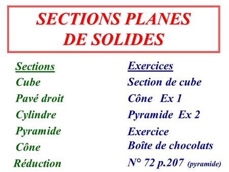 SECTIONS PLANES DE SOLIDES Exercice Boîte de chocolats N° 72 p.207 (pyramide) CôneEx 1 PyramideEx 2 Sections Cube Pavé droit Cylindre Pyramide Cône Exercices.