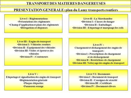 Déclaration de matière dangereuse