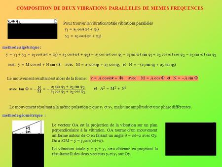COMPOSITION DE DEUX VIBRATIONS PARALLELES DE MEMES FREQUENCES