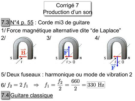 Corrigé 7 Production dun son Corrigé 7 Production dun son 7.3 N°4 p. 55 : Corde mi3 de guitare 1/Force magnétique alternative dite de Laplace 2/3/4/ 5/Deux.