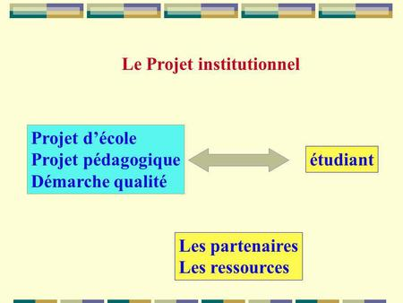 Le Projet institutionnel