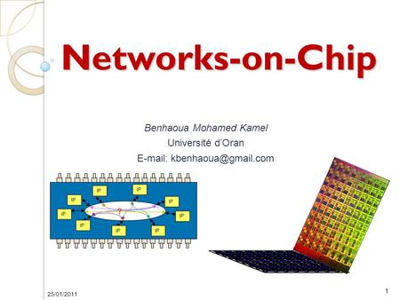 Benhaoua Mohamed Kamel Université dOran   1 Networks-on-Chip 25/01/2011 IP ?
