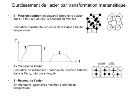 Durcissement de l'acier par transformation martensitique