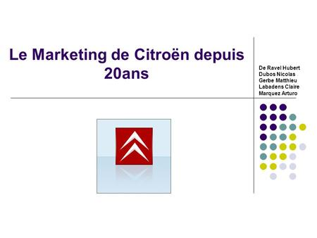 Le Marketing de Citroën depuis 20ans