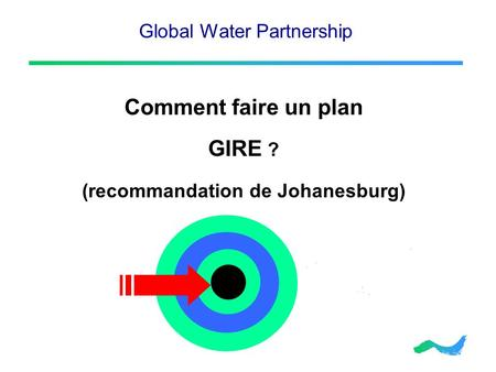 Global Water Partnership Comment faire un plan GIRE ? (recommandation de Johanesburg)