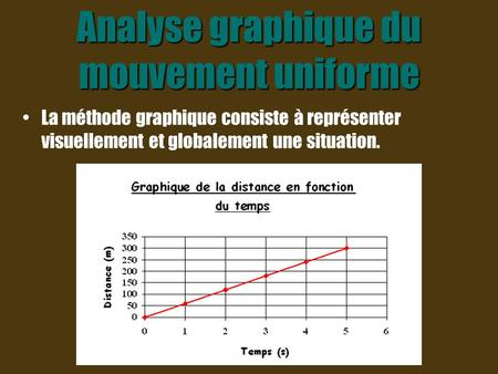 Analyse graphique du mouvement uniforme