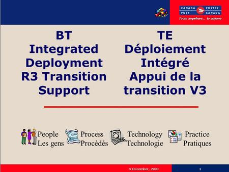 From anywhere… to anyone 9 December, 2003 1 BT Integrated Deployment R3 Transition Support People Les gens Process Procédés Technology Technologie Practice.