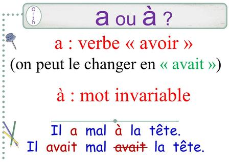 a ou à ? a : verbe « avoir » à : mot invariable