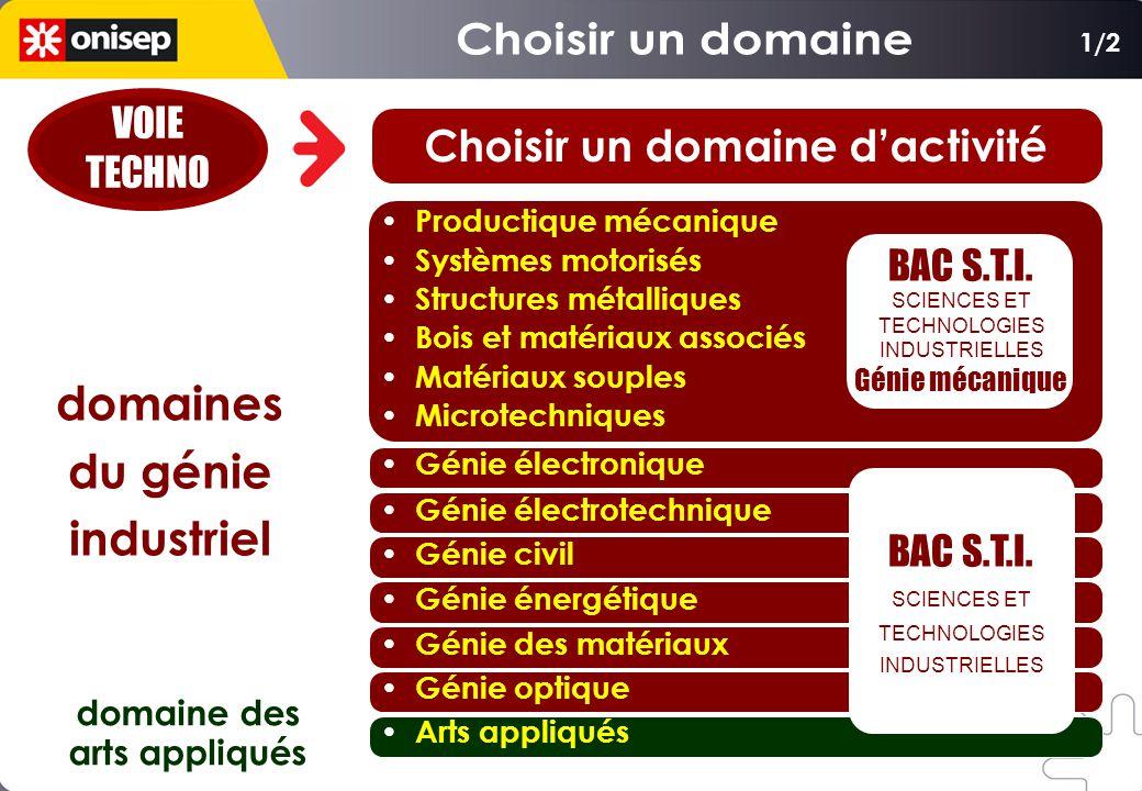Choisir un domaine d'activité BAC S.T.L.SCIENCES ET TECHNOLOGIES DE LABORATOIRE BAC S.T.A.V.