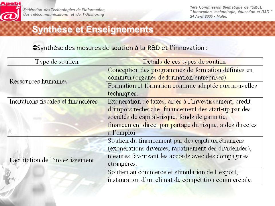 Fédération des Technologies de l'Information, des Télécommunications et de l'Offshoring 1ère Commission thématique de l UMCE Innovation, technologie, éducation et R&D ' 24 Avril 2006 - Malte.