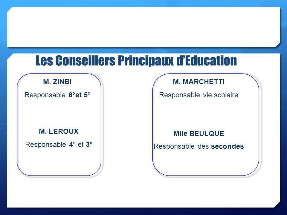 Les Responsables de Cycle collège 6° Mme DERMONT 5° M MALTESTE 3° Mme GARULLI 4° Mme REGEFFE Directrice Adjointe du lycée : Mme STIRNEMANN