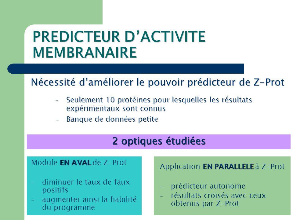 PREDICTEUR D'ACTIVITE MEMBRANAIRE Données initiales : - 10 protéines (10² à 10 3 résidus) - Paramètres par défaut de Z-Prot - Total de 1375 peptides reconnus comme obliques I.