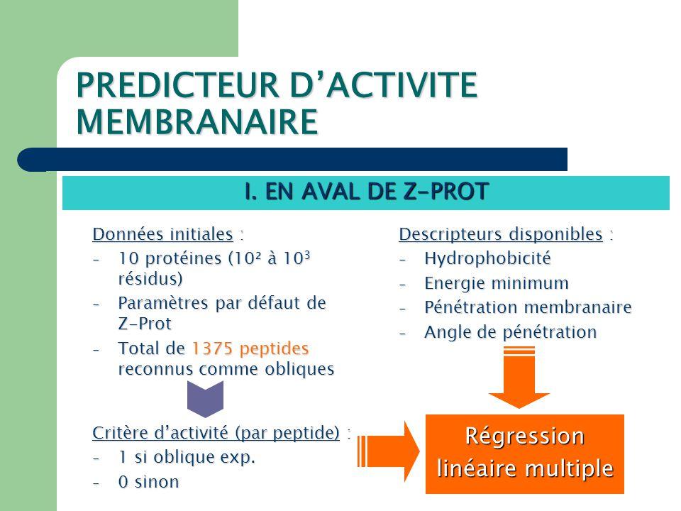 PREDICTEUR D'ACTIVITE MEMBRANAIRE I.
