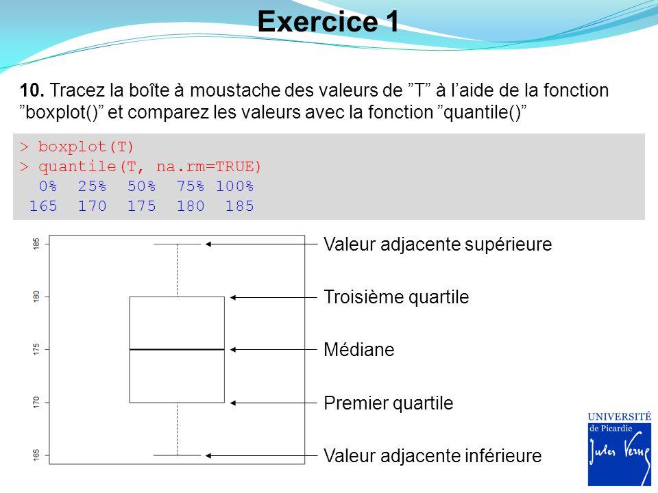 Exercice 1 > SCE <- sum((T-Tmoy)^2, na.rm=TRUE) > n <- 9 > Tvar1 <- SCE/n > Tvar1 [1] 35.80247 > Tvar2 <- var(T, na.rm=TRUE) > Tvar2 [1] 40.27778 > Tvar2==Tvar1 [1] FALSE Pourquoi R donne-t-il une valeur de variance supérieure .
