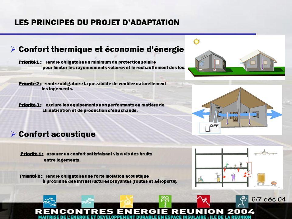 LES EQUIPEMENTS  Production d'eau chaude sanitaire installation de production et de distribution d'eau chaude sanitaire collective ou individuelle recours aux énergies renouvelables ou à des modes de production économes en énergie.