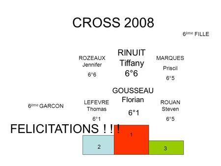 CROSS 2008 FELICITATIONS ! ! ! RINUIT Tiffany 6°6 GOUSSEAU Florian 6°1