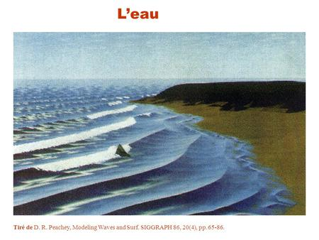 L'eau Tiré de D. R. Peachey, Modeling Waves and Surf. SIGGRAPH 86, 20(4), pp. 65-86.