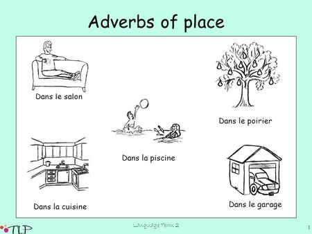1 Language Term 2 Adverbs of place Dans le salon Dans le poirier Dans la cuisine Dans la piscine Dans le garage.