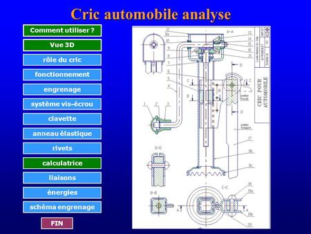 Cric automobile analyse