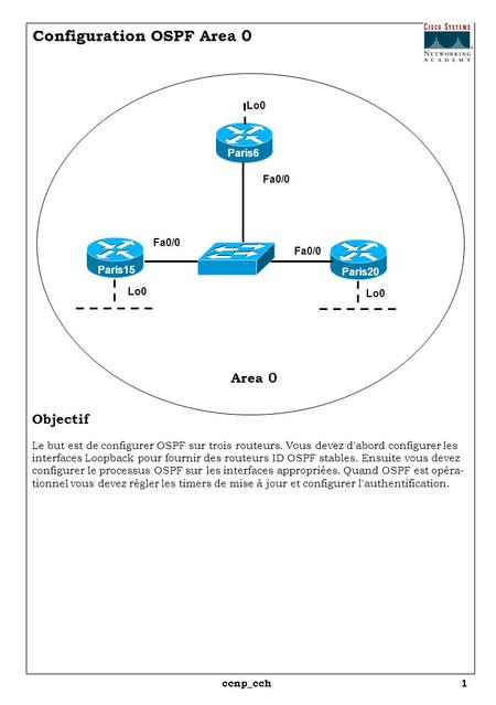 Configuration OSPF Area 0