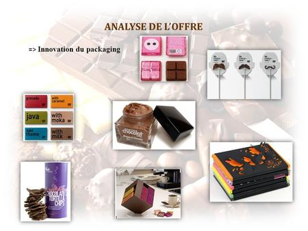 ANALYSE DE L'OFFRE => Innovation du packaging.