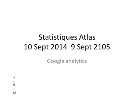Statistiques Atlas 10 Sept 2014 9 Sept 2105 Google analytics 1.5 M sessions1.3 M utilsateurs1.5 M sessions1.3 M utilsateurs.