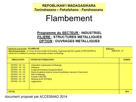 Flambement Programme du SECTEUR : INDUSTRIEL FILIERE : STRUCTURES METALLIQUES OPTION : OUVRAGES METALLIQUES REPOBLIKAN'I MADAGASIKARA Tanindrazana – Fahafahana.