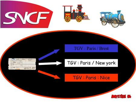 TGV : Paris / New york TGV : Paris / Brest TGV : Paris : Nice.