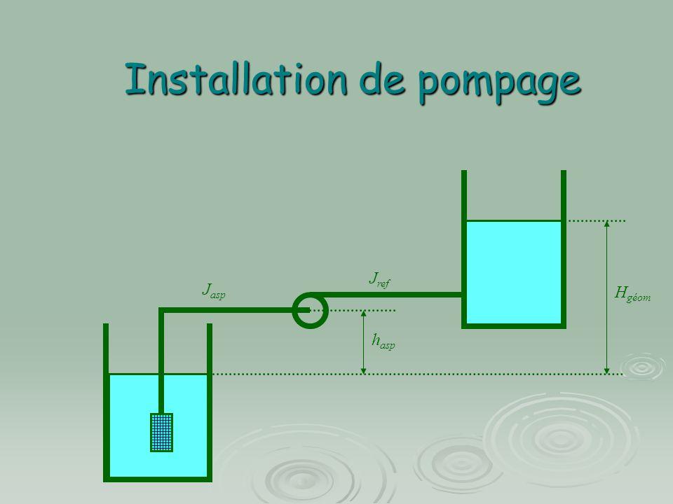 Puissance - rendement  P utile =  QHm  Rendement pompe  p = P utile /P absorbée  Rendement moteur  m = P absorbée /P électrique  Rendement groupe  g =  p.
