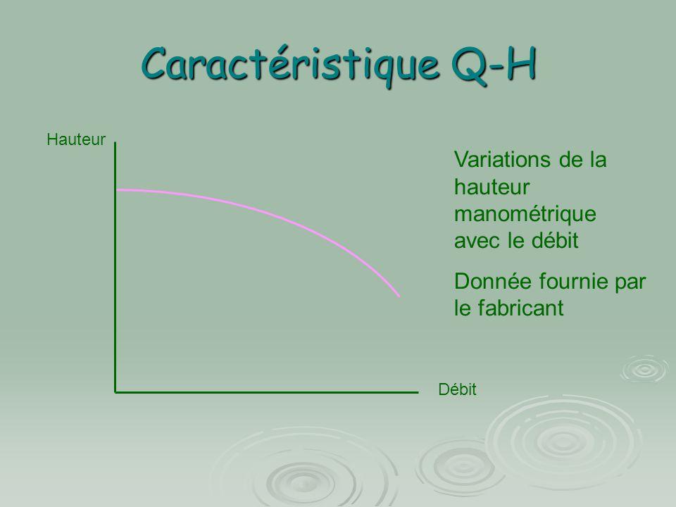 Caractéristique Puissance Puissance absorbée Débit Variations de la hauteur manométrique avec le débit Donnée fournie par le fabricant