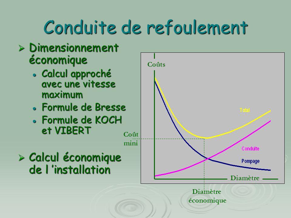 Formule de Vibert  e = prix du kWh électrique  f = prix du kg de fonte  n est la fraction journalière de pompage  t = taux d'amortissement sur une durée d