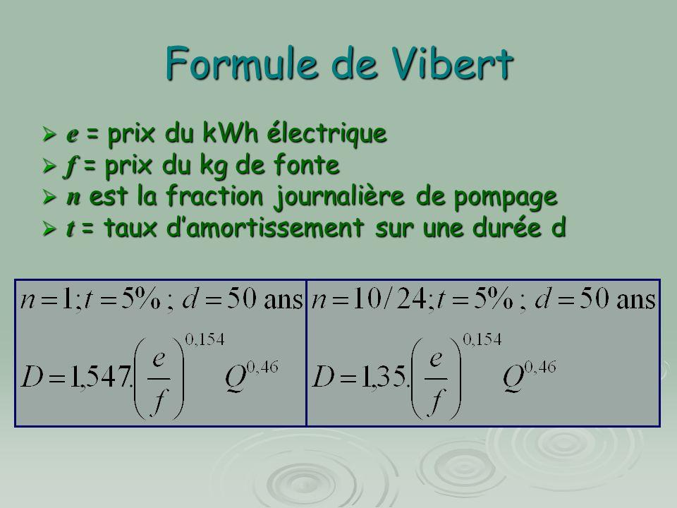 Calcul de la hauteur manométrique minimale  Le diamètre de la conduite de refoulement ayant été choisi, on peut alors calculer les pertes de charge et en déduire : Hm 0 = H B - H A + J asp + J ref Valeur minimale que doit prendre la hauteur manométrique de la pompe.