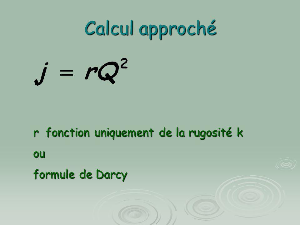 Formule de Darcy Tuyaux usagés  = 0,000507 et  = 0,000 0129 Tuyaux neufs  = 0,000254 et  = 0,000 0065