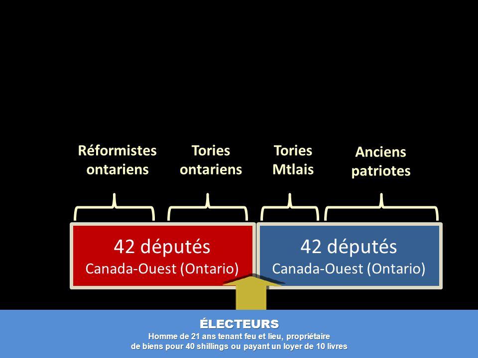 42 députés Canada-Ouest (Ontario) ÉLECTEURS Homme de 21 ans tenant feu et lieu, propriétaire de biens pour 40 shillings ou payant un loyer de 10 livres Anciens patriotes Tories Mtlais Tories ontariens Réformistes ontariens Le plan des Rouges (Dessaulles, Dorion, Papineau)