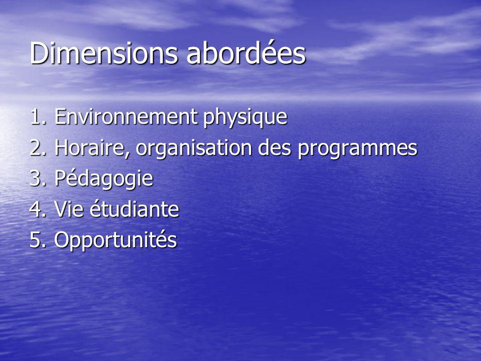 Dimensions abordées 1.Environnement physique 2. Horaire, organisation des programmes 3.