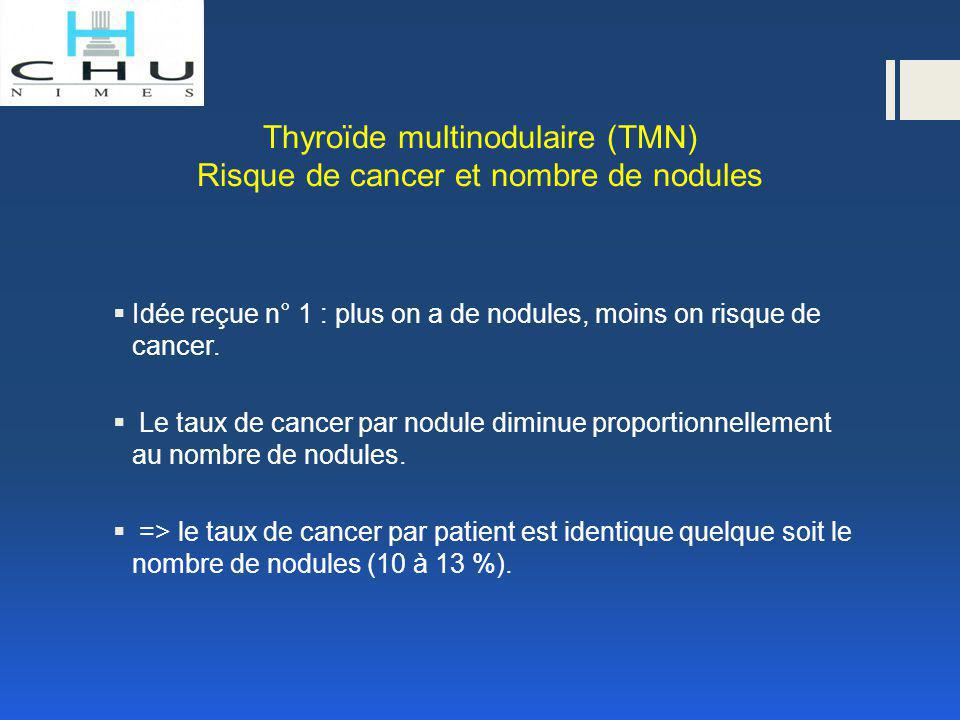 Thyroïde multinodulaire (TMN) Risque de cancer et taille du nodule  Idée reçue n° 2 : plus le nodule est gros, plus il risque d'être cancéreux  La taille du nodule n'est pas prédictive de malignité  Dans 1/3 des cas de TMN, le cancer n'est pas le nodule prédominant
