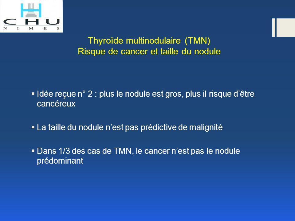 Risque de cancer des nodules non palpable  Idée reçue n° 3 : Le risque de cancer est plus élevé pour les nodules palpables.