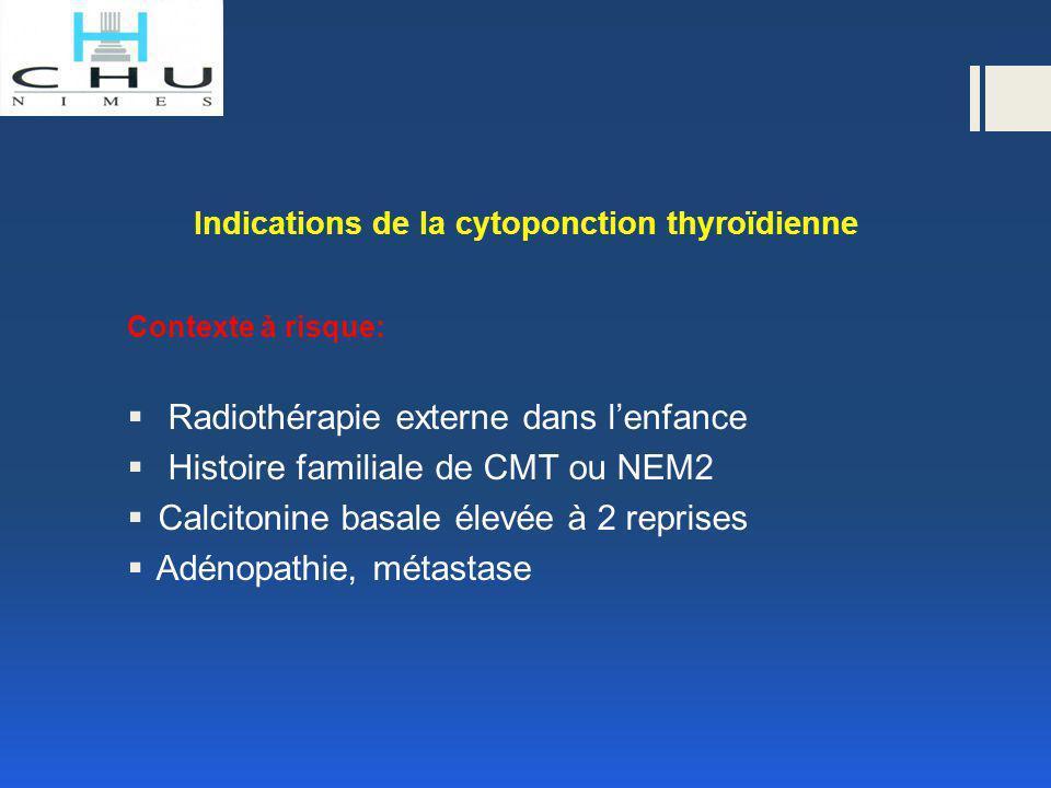 Indications de la cytoponction thyroïdienne Nodule à risque: - Augmentation de volume - Au moins 2 des critères échographiques de suspicion - Elastographie pathologique.