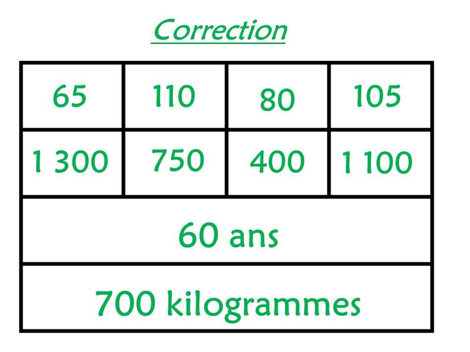 Correction 65110 80 105 1 300 750 400 1 100 60 ans 700 kilogrammes