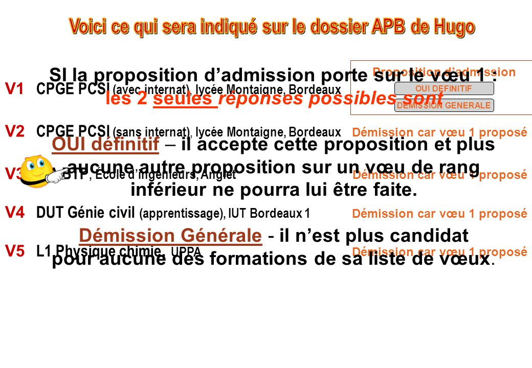 V1 CPGE PCSI (avec internat), lycée Montaigne, Bordeaux V3 ISA BTP, École d'ingénieurs, Anglet V4 DUT Génie civil (apprentissage), IUT Bordeaux 1 V2 CPGE PCSI (sans internat), lycée Montaigne, Bordeaux V5 L1 Physique chimie, UPPA Autre possibilité : Hugo est refusé sur son premier vœu et la proposition d'admission est faite sur son deuxième vœu Le vœu 1 et les vœux 3 à 5 sont annulés