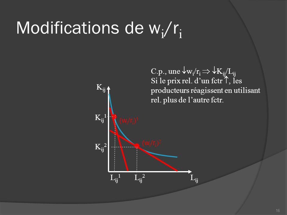 Rémunération des fctrs  En ccp sur le marché des fctrs, on a: w ix = P ix * F' ix (L) w iy = P iy * F' iy (L) r ix = P ix * F' ix (K) r iy = P iy * F' iy (K)  Chaque fctr est rémunéré à la valeur de son produit marginal N.B.
