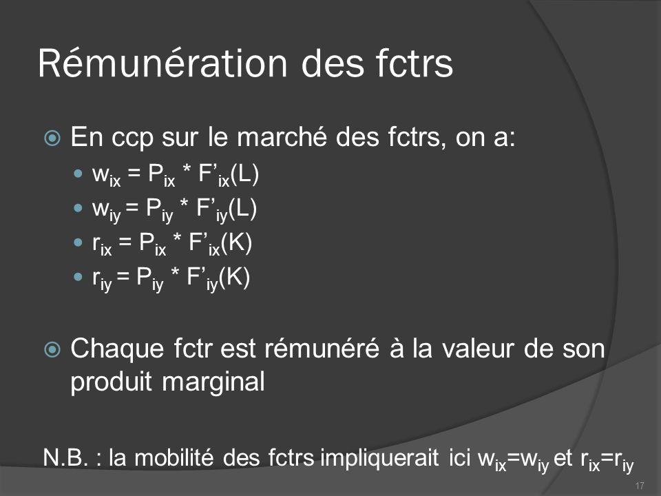 Dotations et w/r pour P x /P y = 1  Si on a : 1) L 1 /K 1 < L 2 /K 2, 2) F j (K,L) identique dans les 2 pays et 3) des rendements factoriels décroissants.