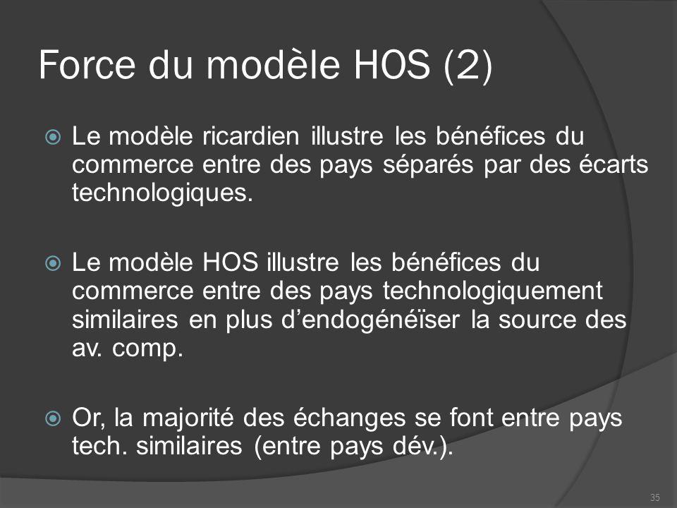 Limite du modèle HOS (1)  Empiriquement, les prix des fctrs son très variables et tendent à se rapprocher seul.