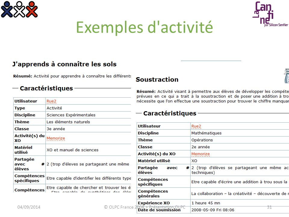 Expérience 3204/09/2014© OLPC France 2008 > Présentation OLPC