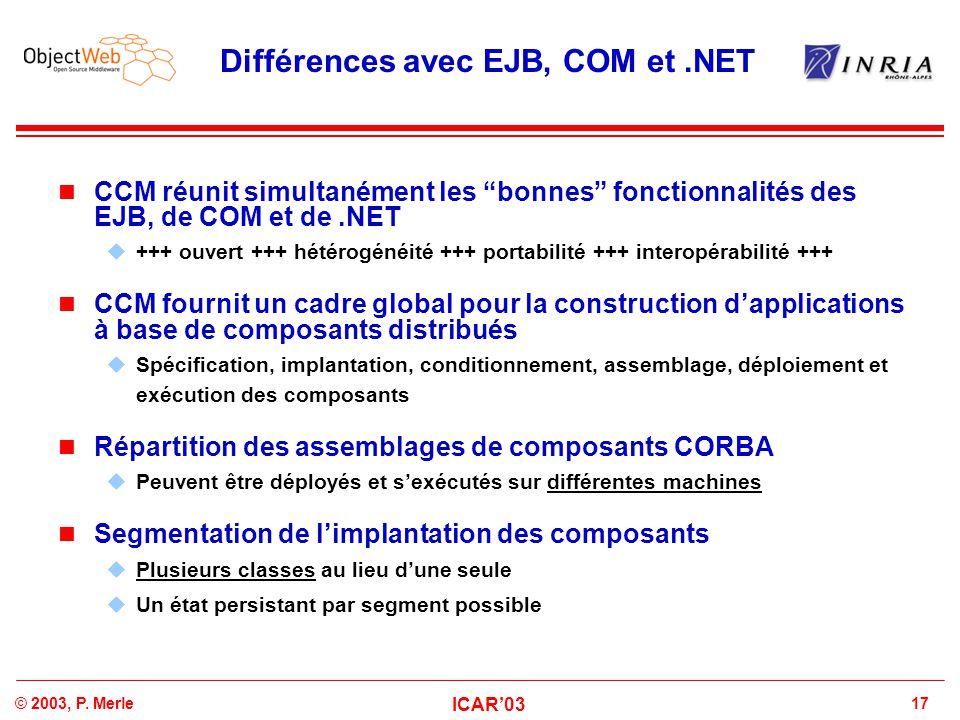 18© 2003, P. Merle ICAR'03 Réseau Internet Une application CCM C1 C2 C3 C4 C5C6 C7 C8 C9