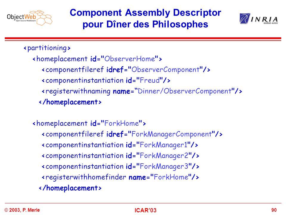 91© 2003, P. Merle ICAR'03 Component Assembly Descriptor pour Dîner des Philosophes