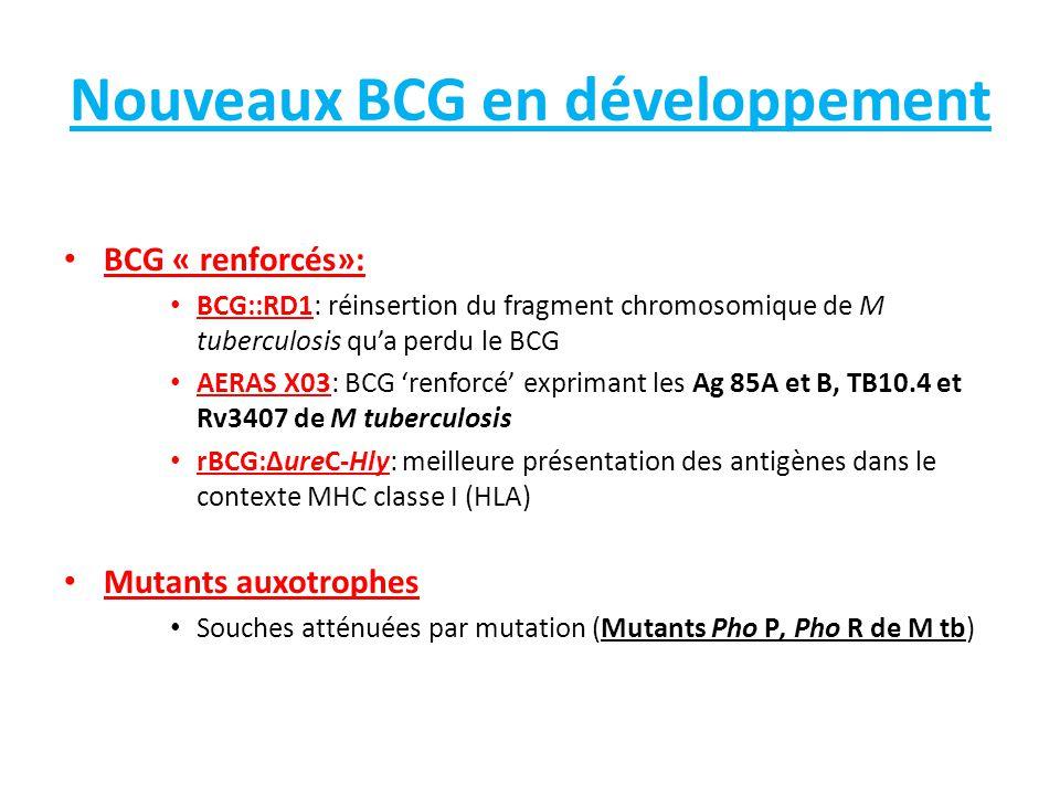 Tuberculose: Vaccins sous-unité en développement Très nombreux candidats dont les principaux sont: – Ag 85 A et 85 B – HSP65 – Antigènes Mtb 9.8, 9.9, 11, 32, 39, 41… – Antigènes ESAT-6 et TB10.4 – Antigène Rv2660c – Vaccins multivalents: Ag85B-ESAT-6 (H1); Ag85B-ESAT-6-Rv2660c (H56) Protéines fusion: – Protéine fusion Mtb32 + Mtb39 = M72 (Phase II) – Protéine fusion Ag85B + ESAT-6