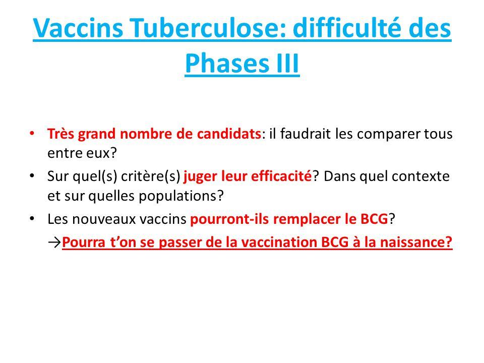Autre cible « difficile »: la malaria Paludisme: 350 millions de nouveaux cas et >1 million de morts par an Développement d'un vaccin difficile: variabilité des antigènes, différents stades du parasite (sporozoïte, mérozoïte, gamétocyte) Vaccin en développement avancé: – Vaccin RTS,S (protéine circumsporozoïte-HBsAg): 58% de protection (Phase IIb au Mozambique).