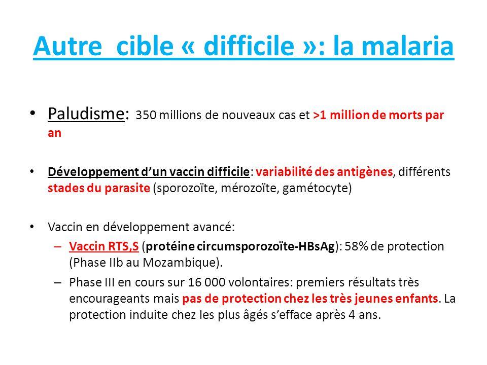 Vaccins malaria en développement – Nombreux candidats vaccins contre les formes erythrocytaires (mérozoites): développement complexe et difficile (critères d'efficacité?).