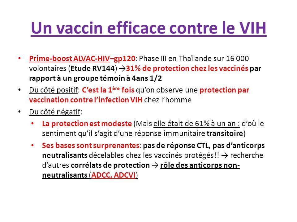 Une cible très difficile: le VIH Nombreux essais en cours ou imminents de candidats vaccins à base de vecteurs: Adénovirus: Ad5, Ad26, Ad35, Ad48…; Poxvirus: MVA, NYVAC; Paramyxovirus: rougeole (MV), virus Sendaï, etc… Essentiellement en combinaisons « prime-boost »: en combinant deux de ces vaccins entre eux ou avec des vaccins DNA en prime ou avec des vaccins sous-unités en boost.